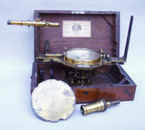 Gurley Railroad Compass with Auxiliary Scope